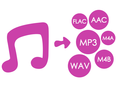how to download spotify songs to mp3