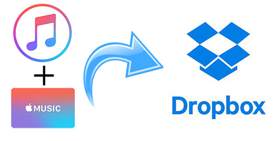 transfer itunes apple music to dropbox