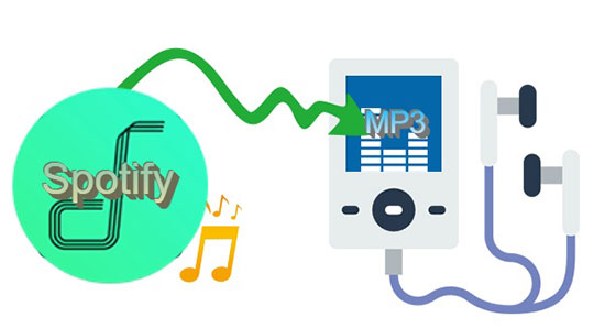 Best Spotify MP3 Player - Play Spotify Offline on Portable