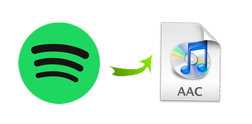 convert spotify to aac
