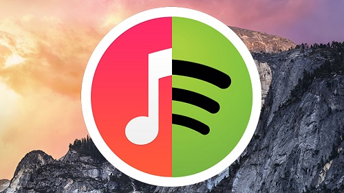 transfer spotify music to itunes